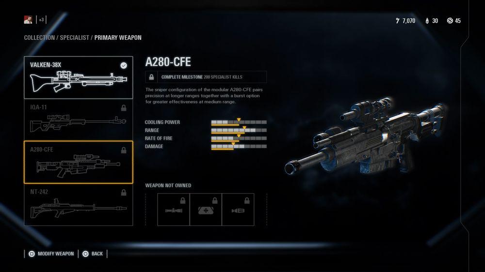 Лучшее оружие в Star wars battlefront 2